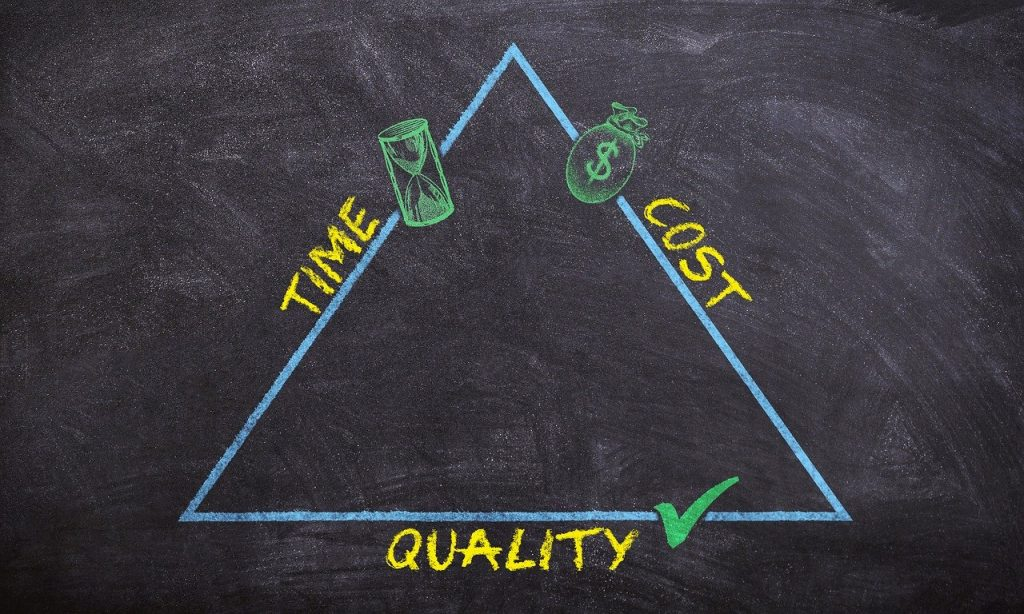 Time, cost, quality - the Project Management Scope Triangle