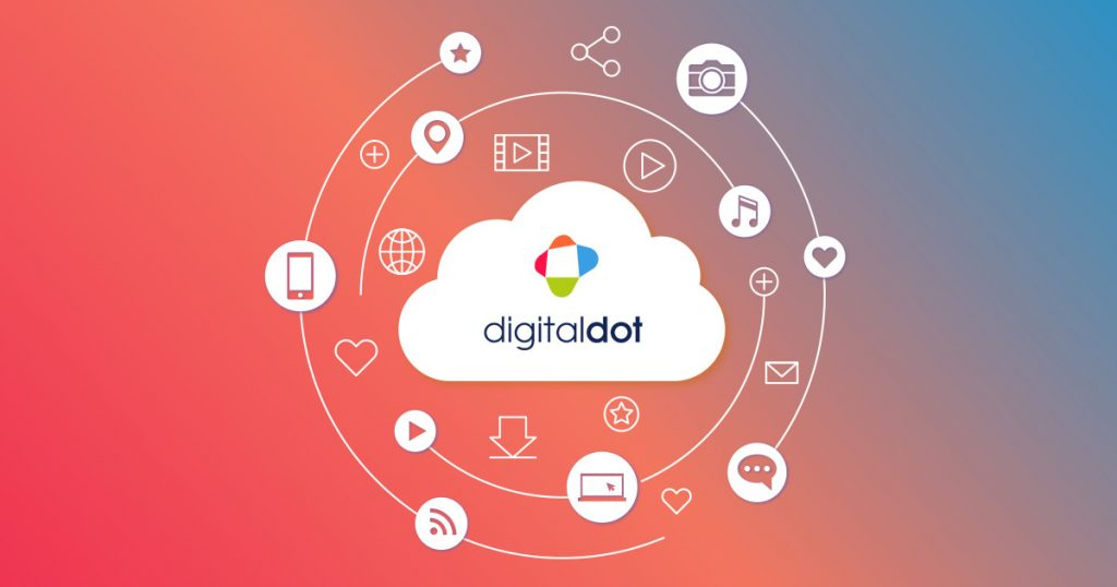 Digital Dot cloud with various services
