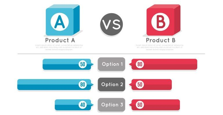 Comparison between product A and product B