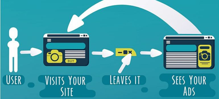 A visualization of retargeting, that describes visitors who leave a website and then see ads about it elsewhere.